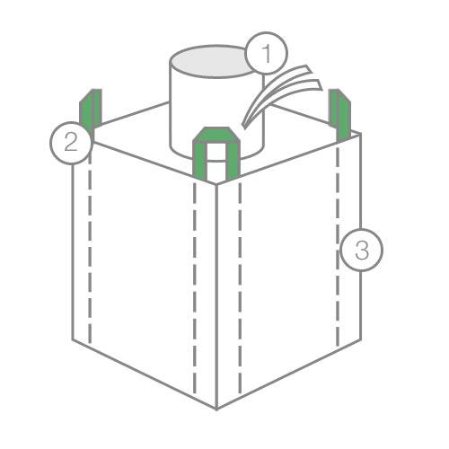 spout-top-bulkbag